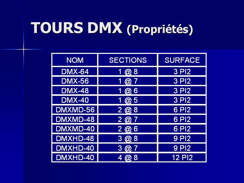TOURS DMX (Propriétés)