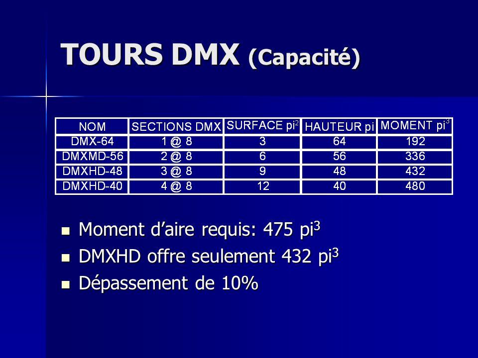 TOURS DMX (Capacité) Moment d'aire requis: 475 pi3