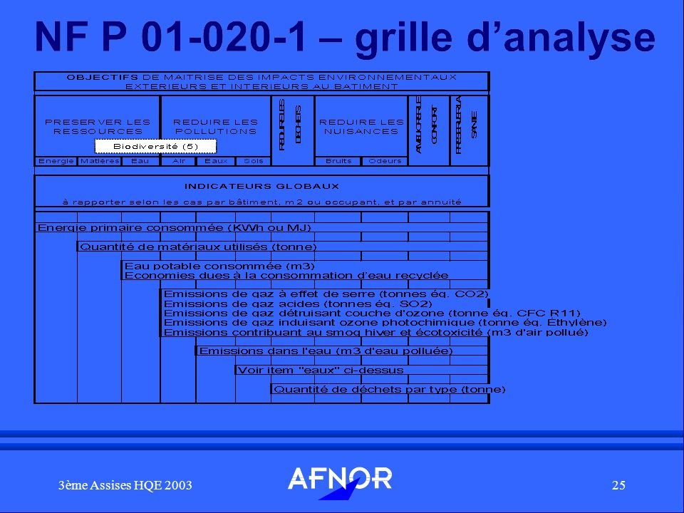 NF P 01-020-1 – grille d'analyse