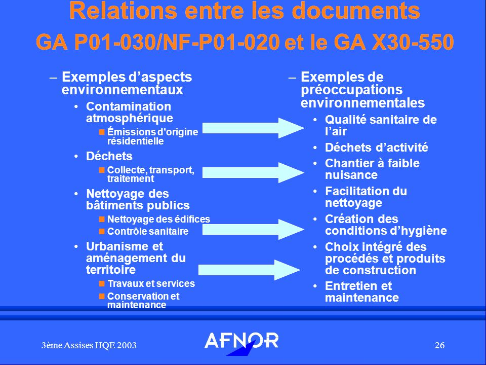 Relations entre les documents GA P01-030/NF-P01-020 et le GA X30-550