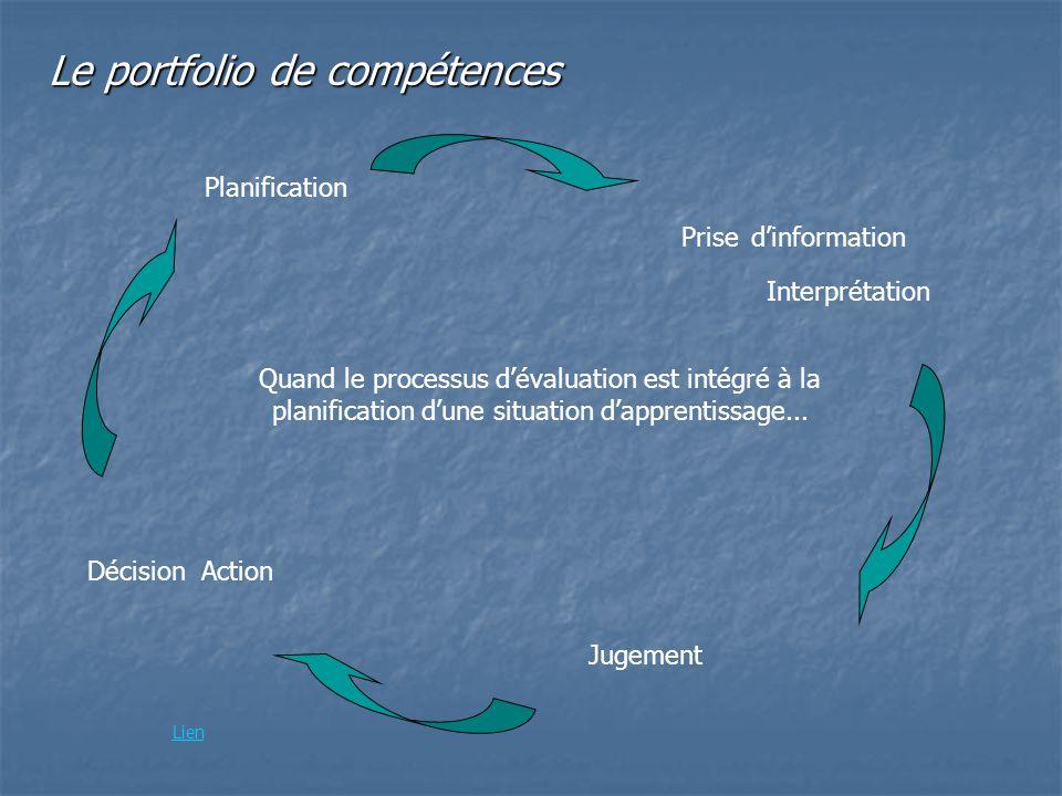 Planification Prise d'information Jugement Le portfolio de compétences