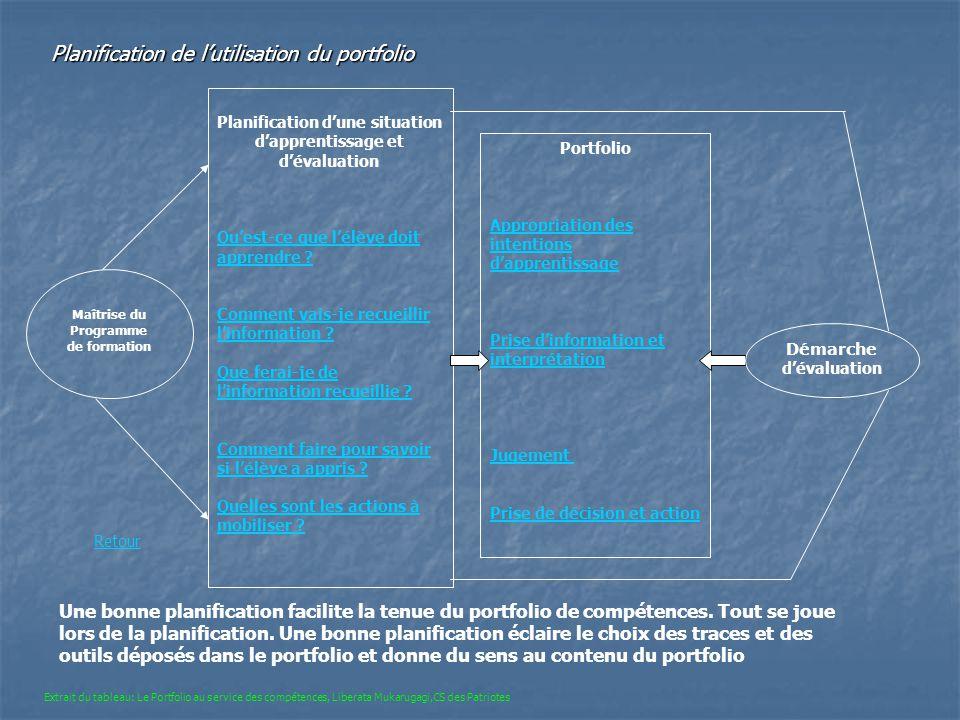 Planification de l'utilisation du portfolio