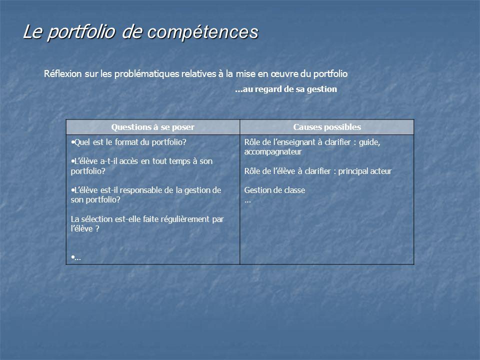 Le portfolio de compétences