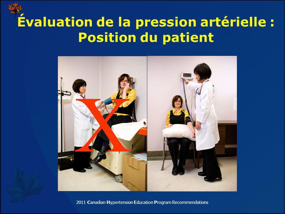 Évaluation de la pression artérielle : Position du patient