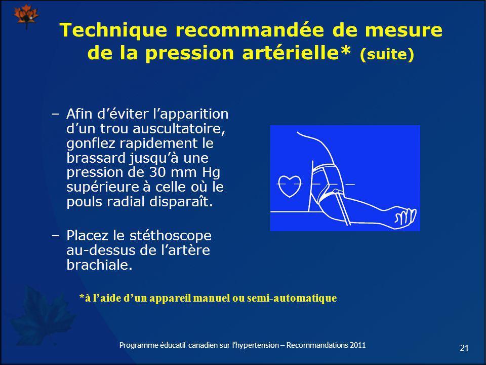 Technique recommandée de mesure de la pression artérielle* (suite)