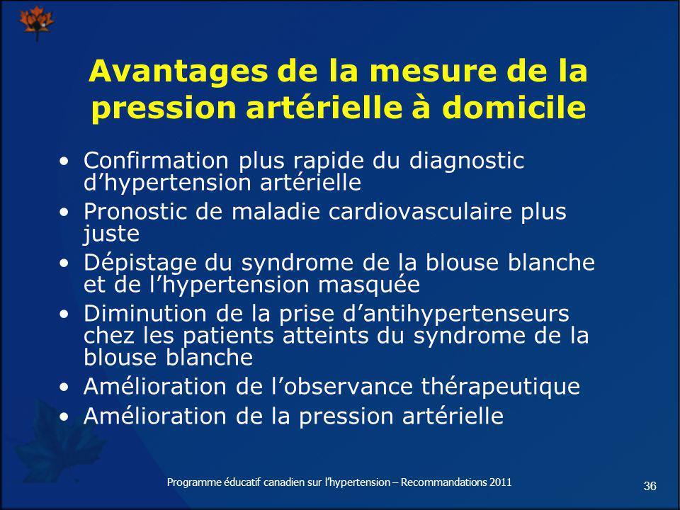 Avantages de la mesure de la pression artérielle à domicile