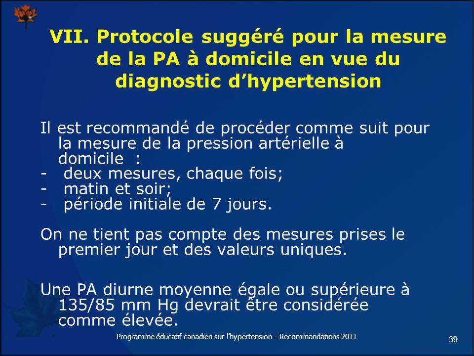 Programme éducatif canadien sur l'hypertension – Recommandations 2011