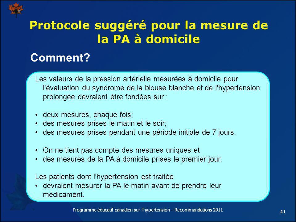 Protocole suggéré pour la mesure de la PA à domicile