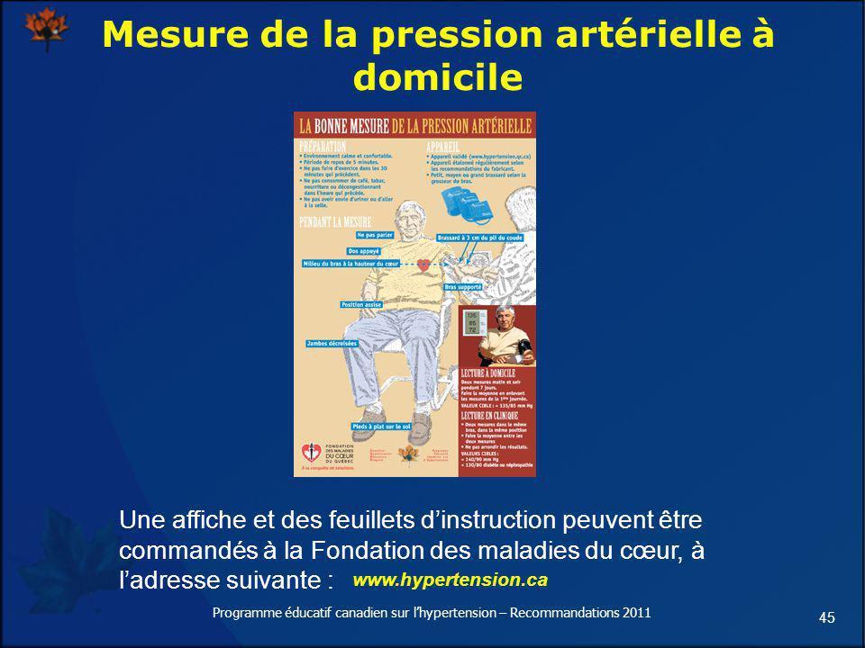 Mesure de la pression artérielle à domicile