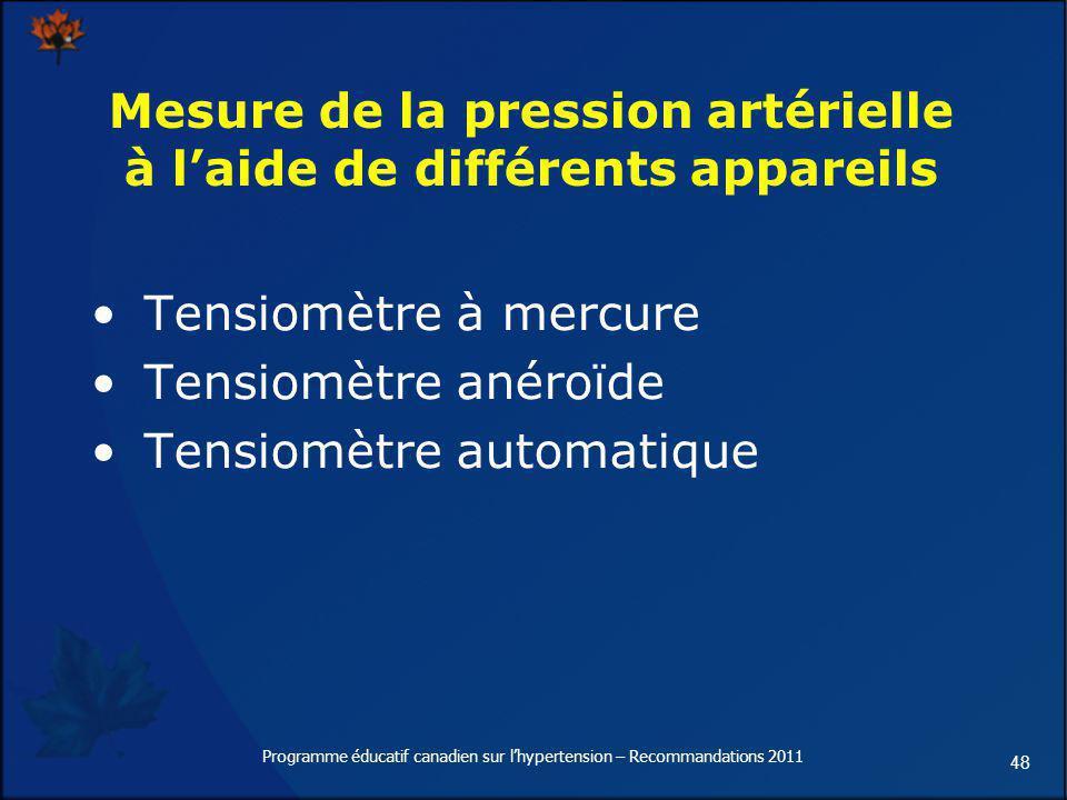 Mesure de la pression artérielle à l'aide de différents appareils