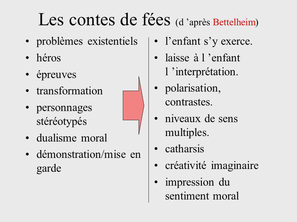 Les contes de fées (d 'après Bettelheim)