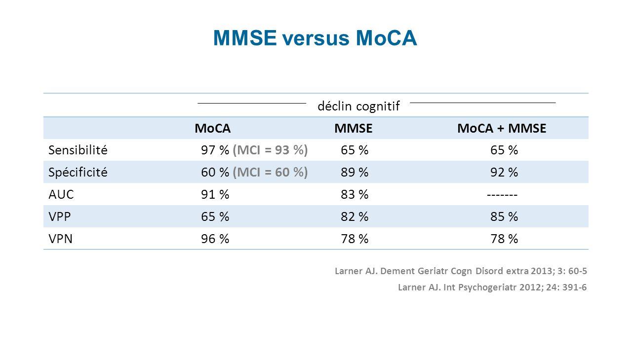 MMSE versus MoCA déclin cognitif MoCA MMSE MoCA + MMSE Sensibilité