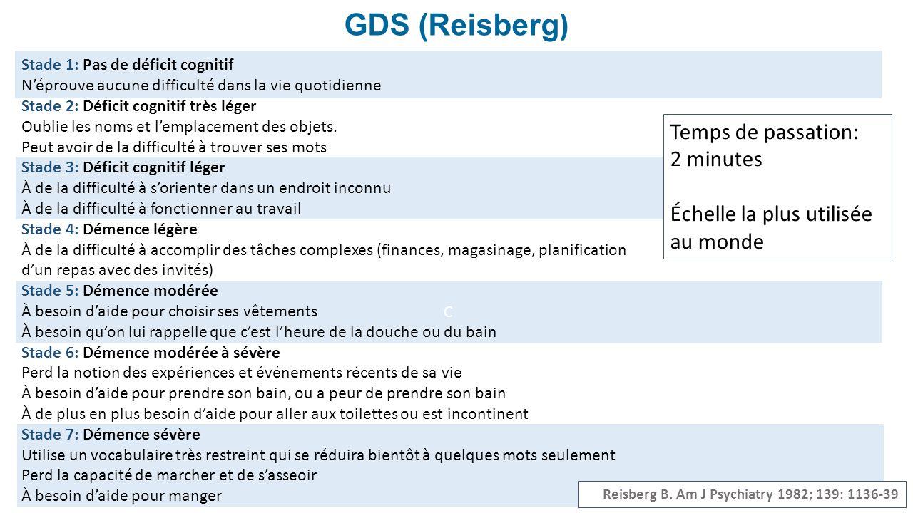 GDS (Reisberg) Temps de passation: 2 minutes