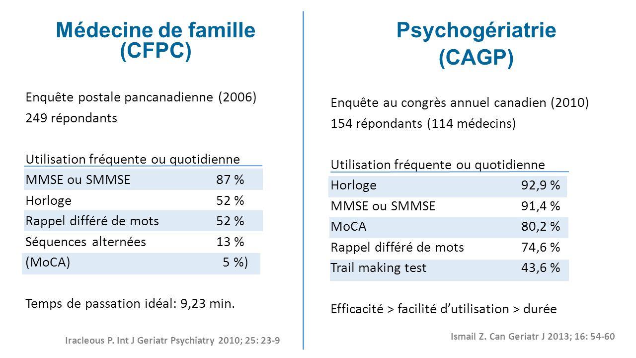 Médecine de famille (CFPC)
