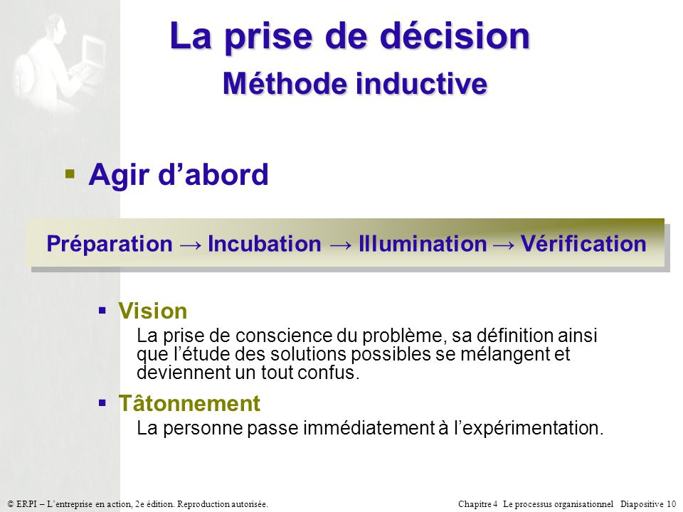 La prise de décision Méthode inductive