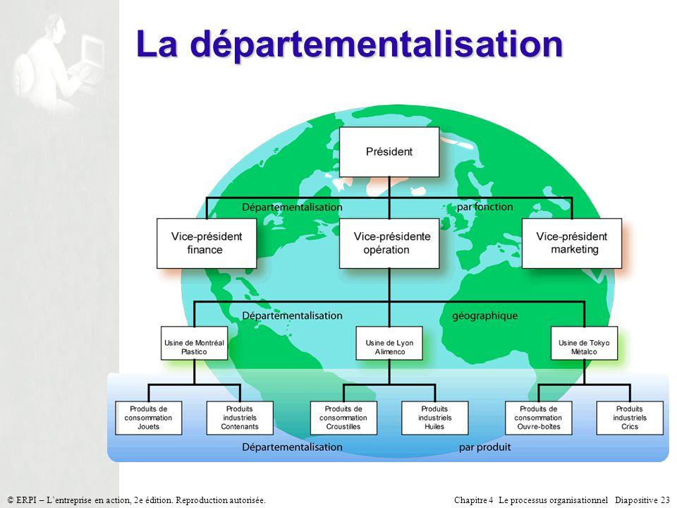 La départementalisation