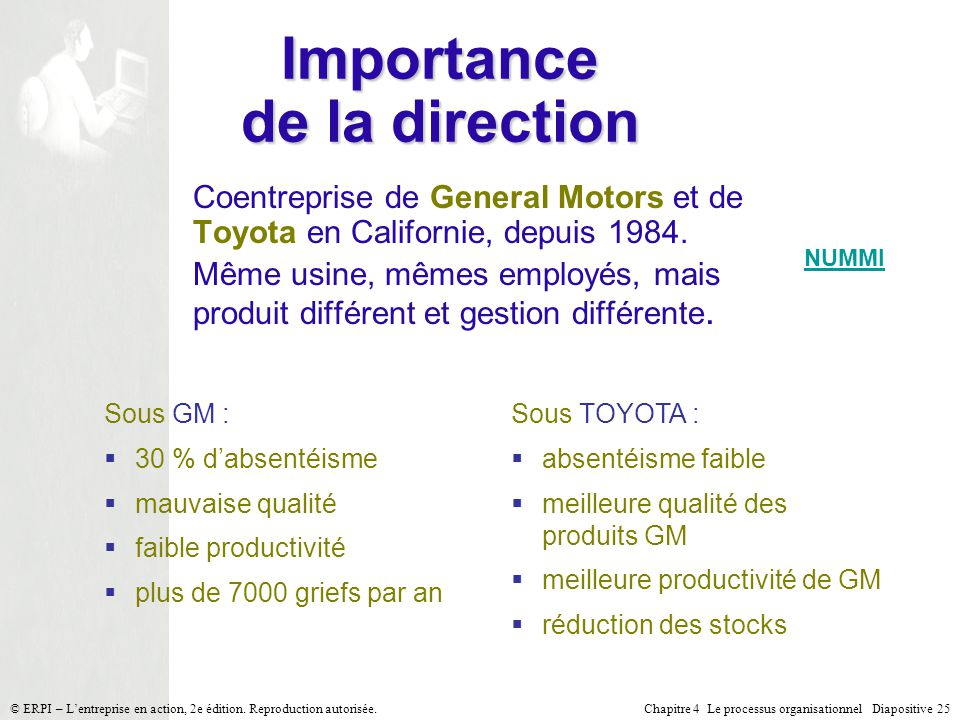 Importance de la direction