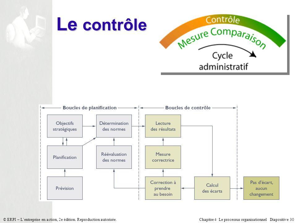 Le contrôle © ERPI – L'entreprise en action, 2e édition. Reproduction autorisée.