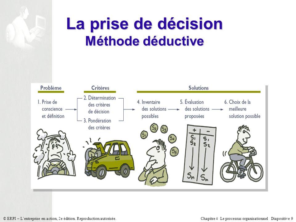 La prise de décision Méthode déductive
