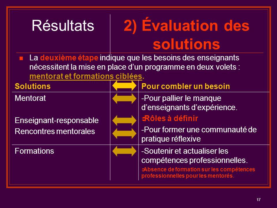 2) Évaluation des solutions
