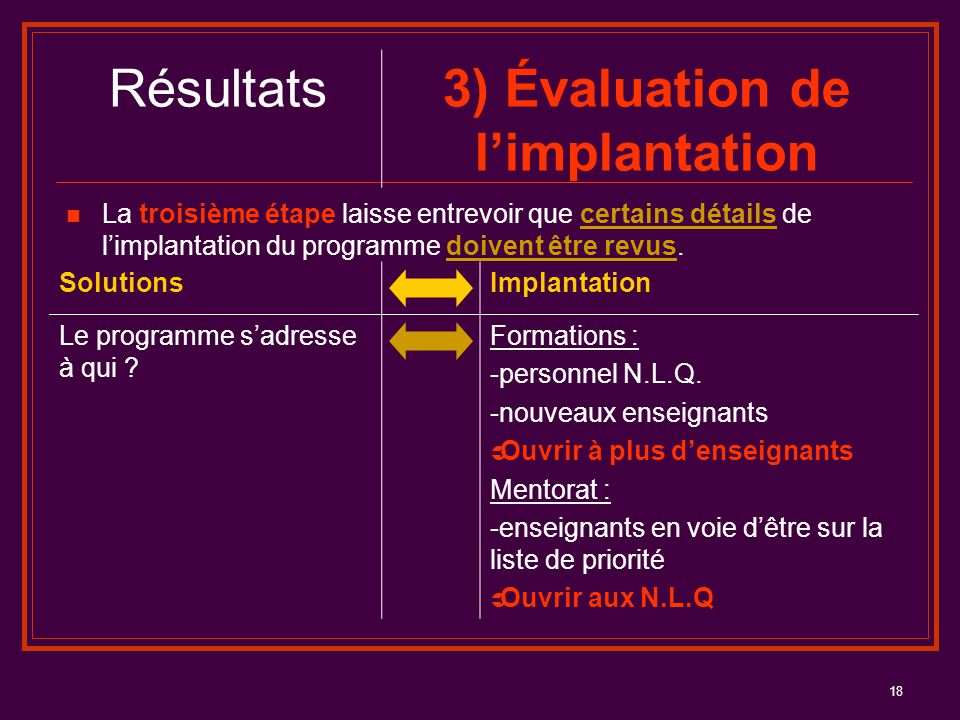 3) Évaluation de l'implantation