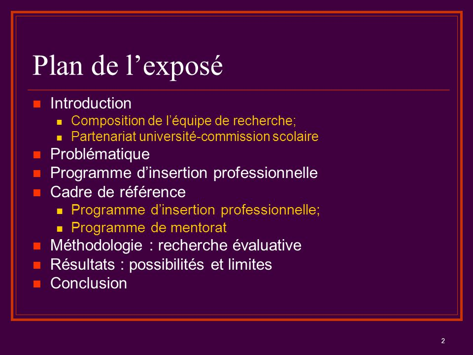 Plan de l'exposé Introduction Problématique