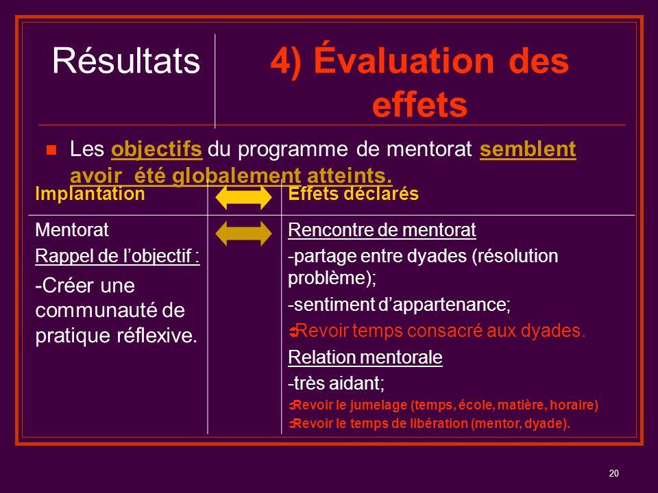 4) Évaluation des effets