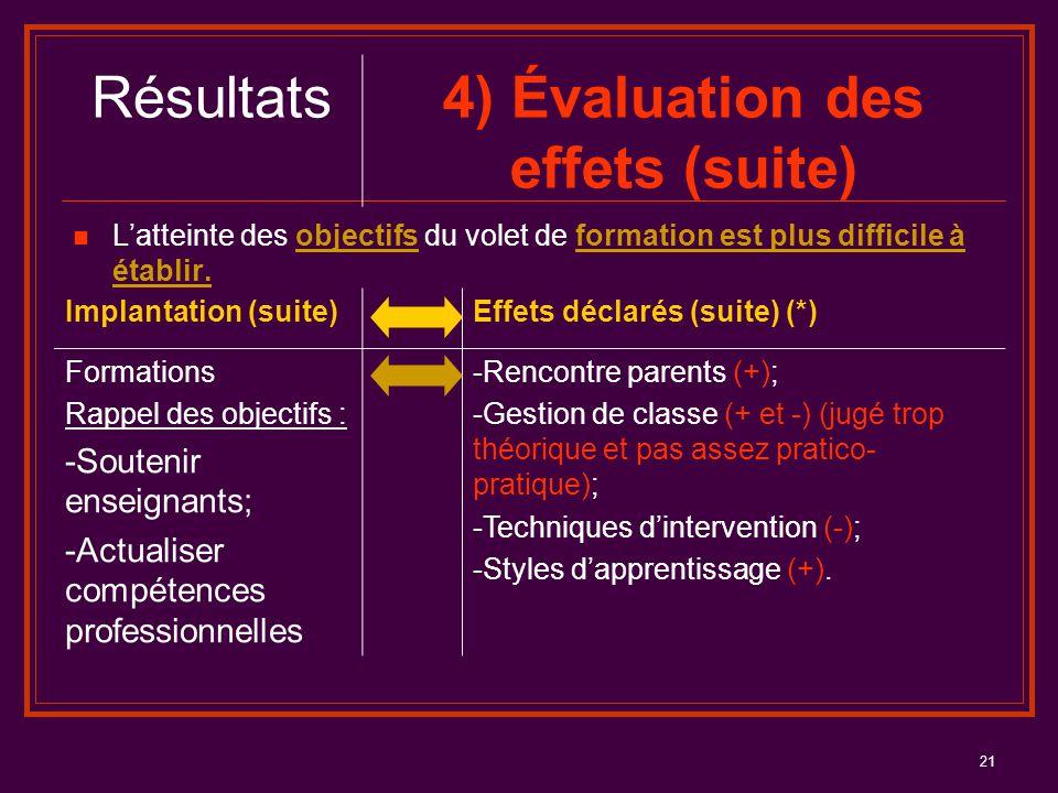 4) Évaluation des effets (suite)