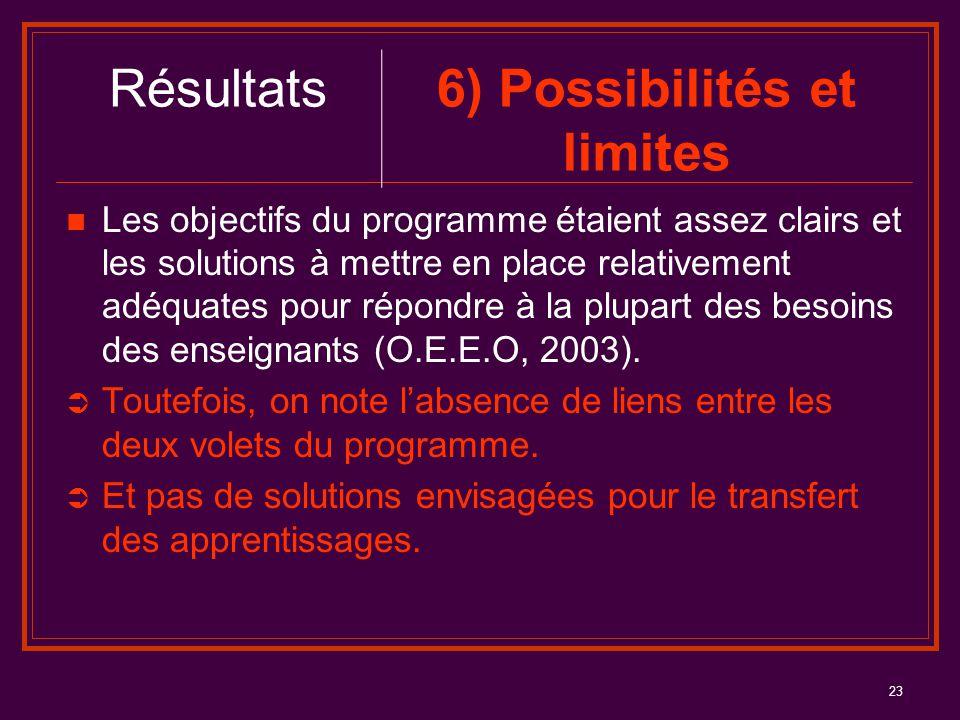 6) Possibilités et limites