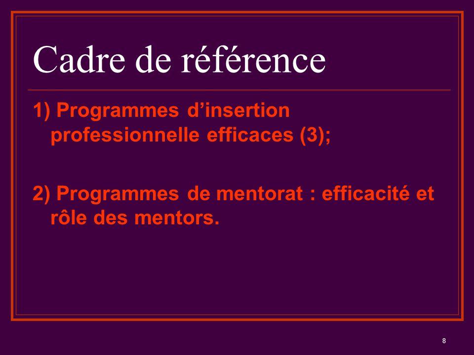 Cadre de référence 1) Programmes d'insertion professionnelle efficaces (3); 2) Programmes de mentorat : efficacité et rôle des mentors.