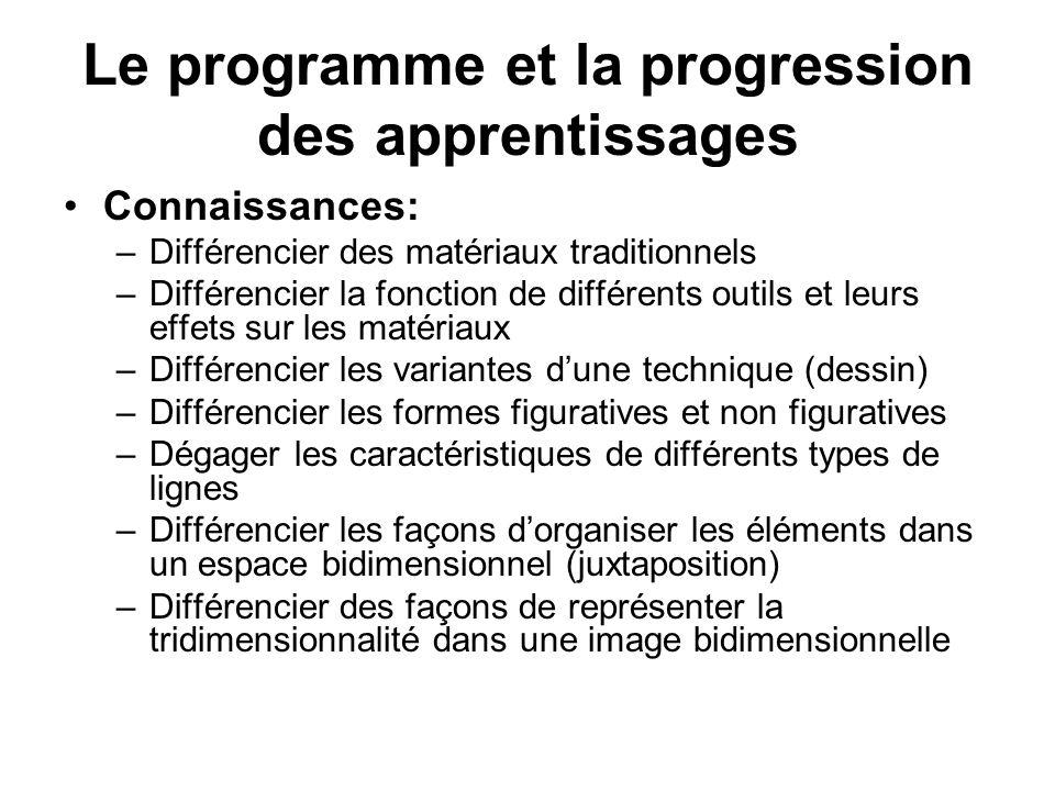 Le programme et la progression des apprentissages