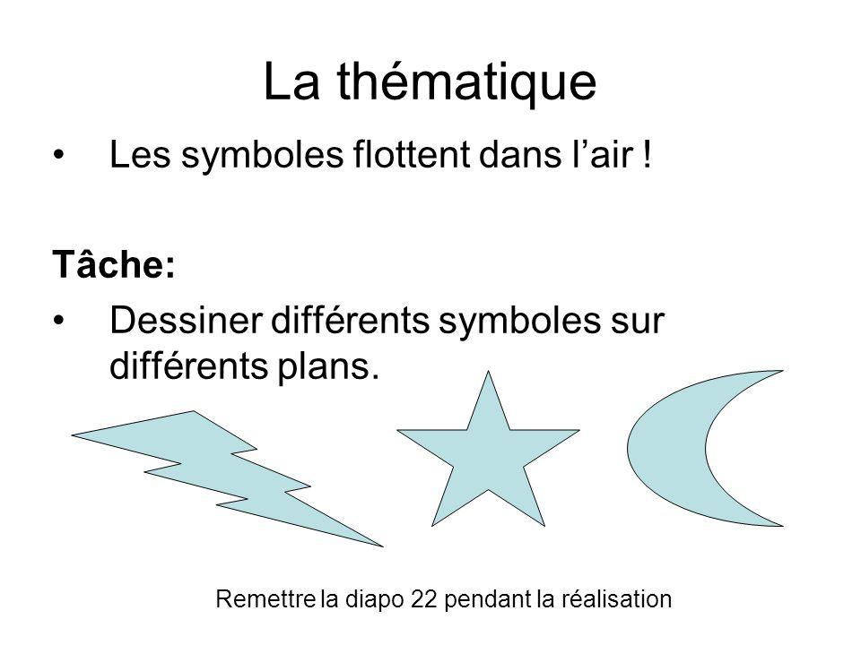 La thématique Les symboles flottent dans l'air ! Tâche: