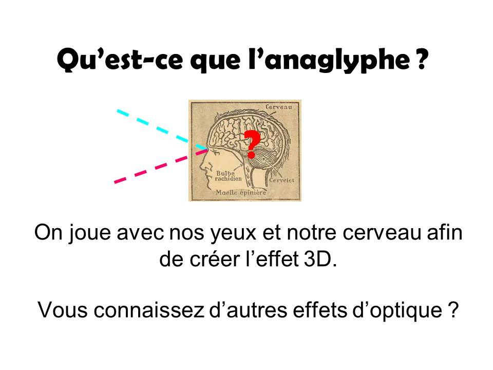 Qu'est-ce que l'anaglyphe