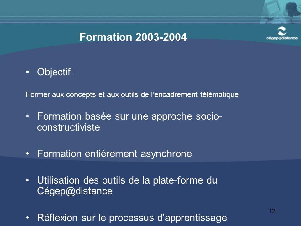 Formation 2003-2004 Objectif : Former aux concepts et aux outils de l'encadrement télématique.