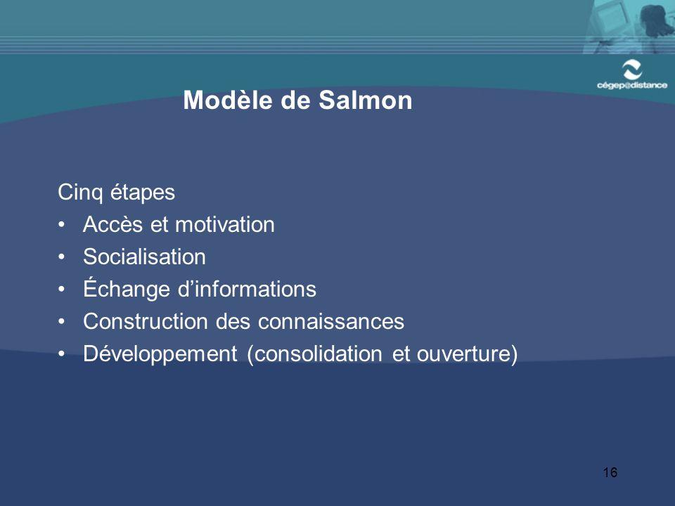 Échange d'informations Construction des connaissances