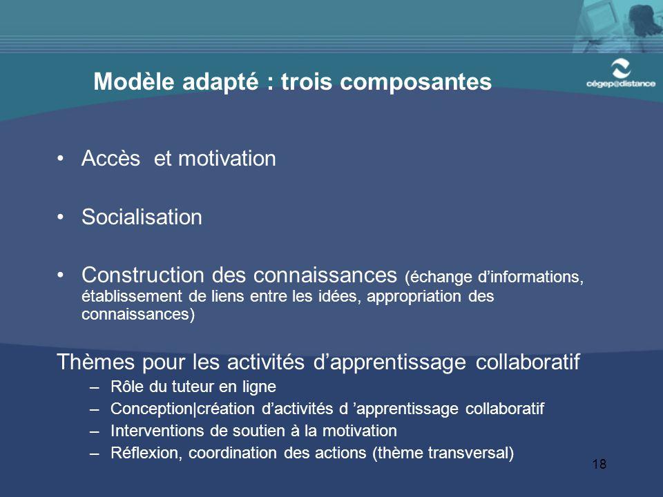 Modèle adapté : trois composantes