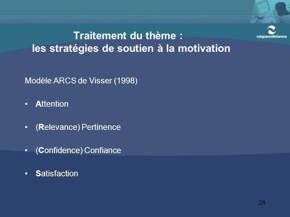 Traitement du thème : les stratégies de soutien à la motivation