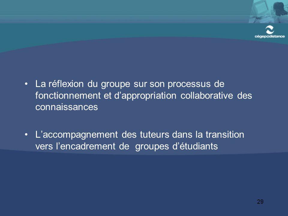 La réflexion du groupe sur son processus de fonctionnement et d'appropriation collaborative des connaissances