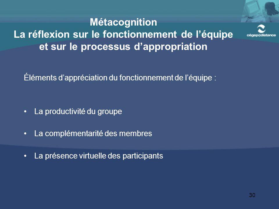Métacognition La réflexion sur le fonctionnement de l'équipe et sur le processus d'appropriation