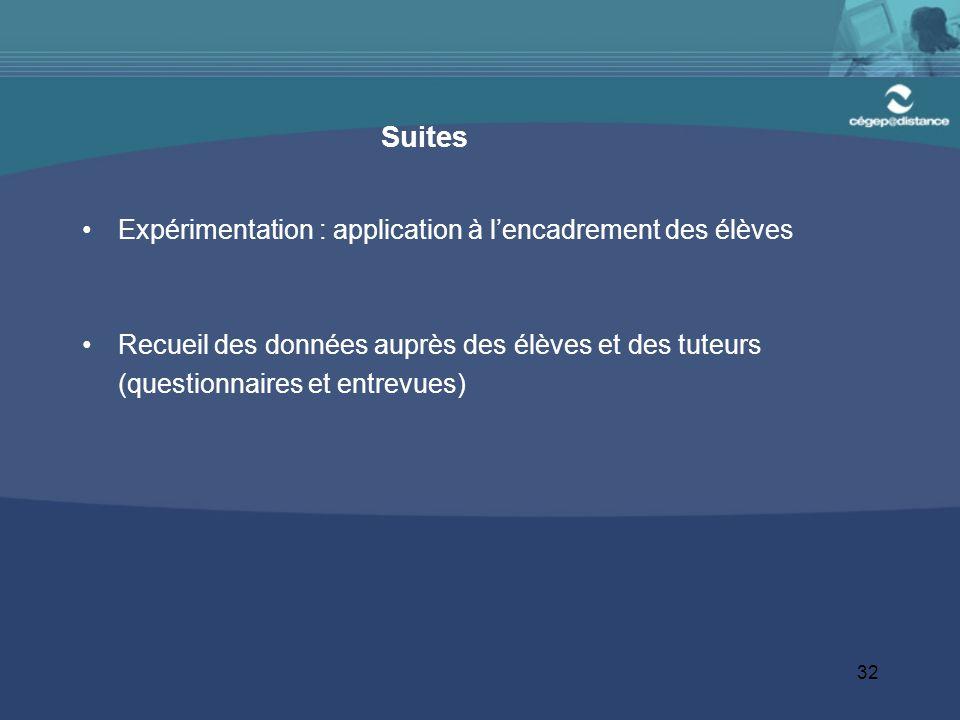 Suites Expérimentation : application à l'encadrement des élèves