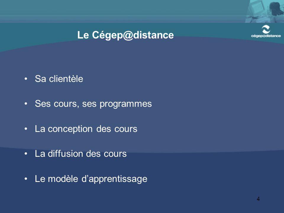 Le Cégep@distance Sa clientèle Ses cours, ses programmes