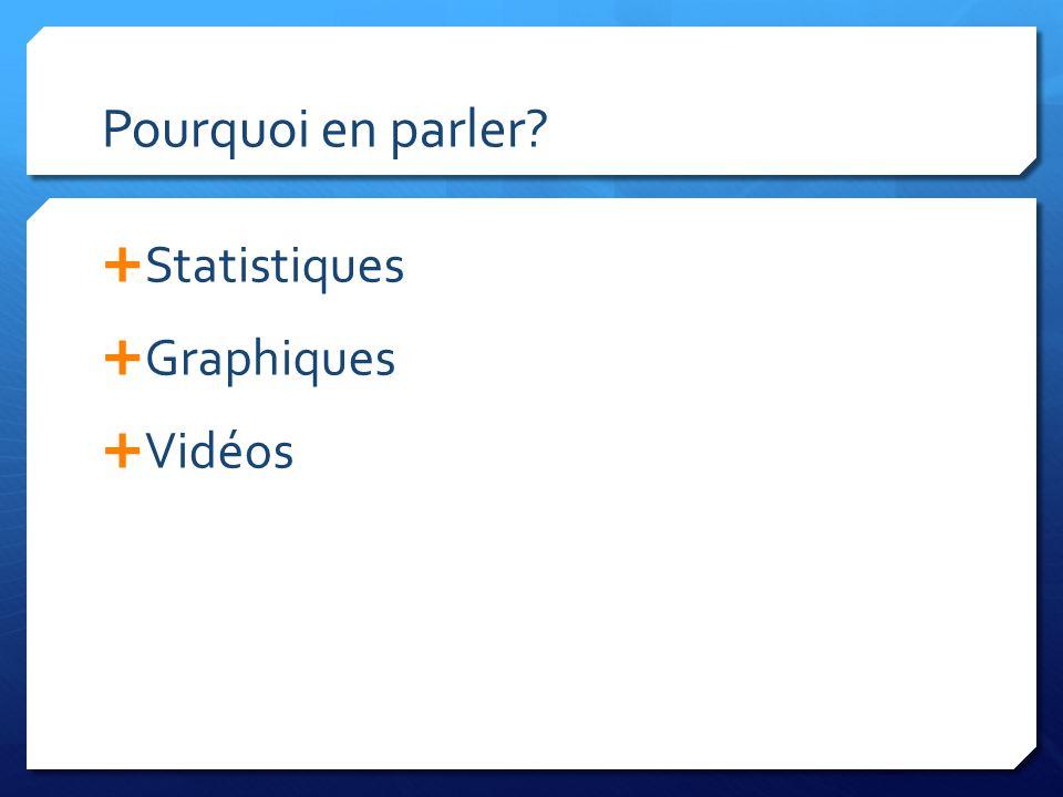Pourquoi en parler Statistiques Graphiques Vidéos