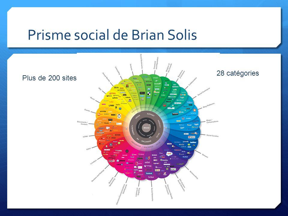 Prisme social de Brian Solis