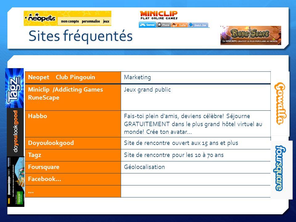 Sites fréquentés Neopet Club Pingouin Marketing