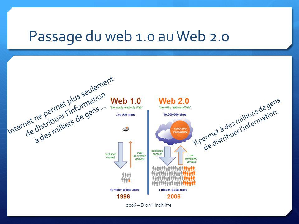 Passage du web 1.0 au Web 2.0 Internet ne permet plus seulement