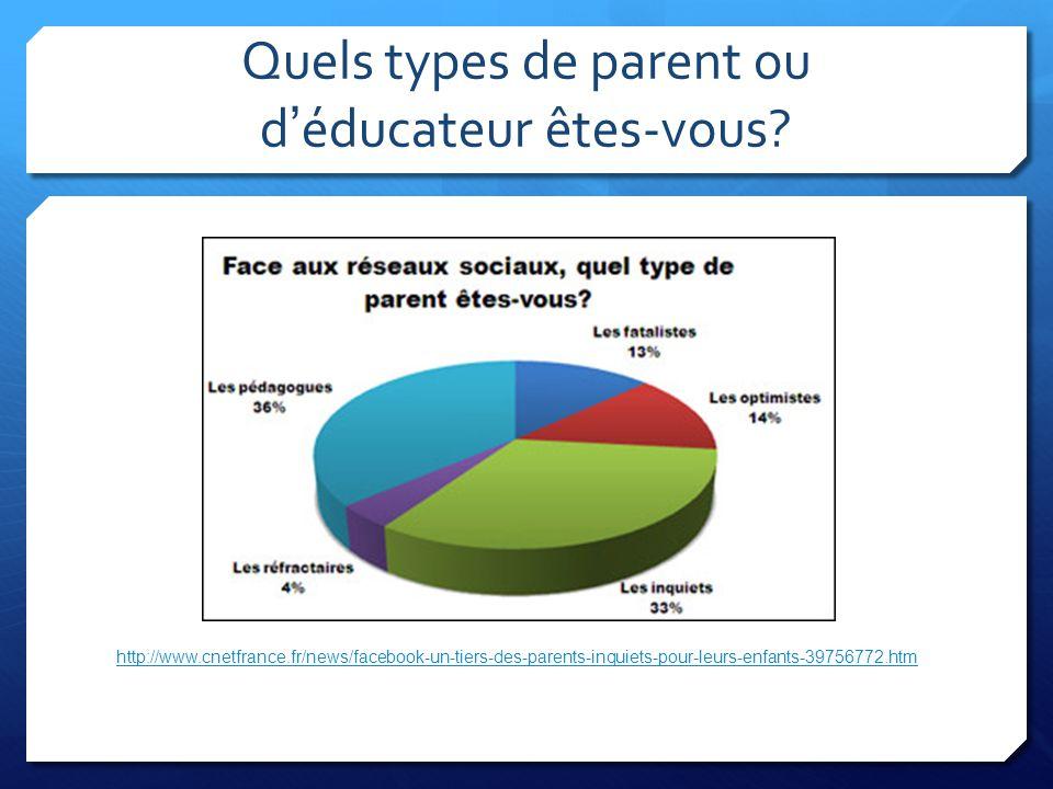 Quels types de parent ou d'éducateur êtes-vous