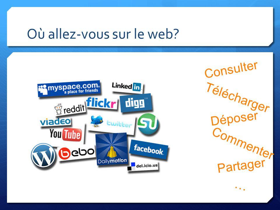 Où allez-vous sur le web