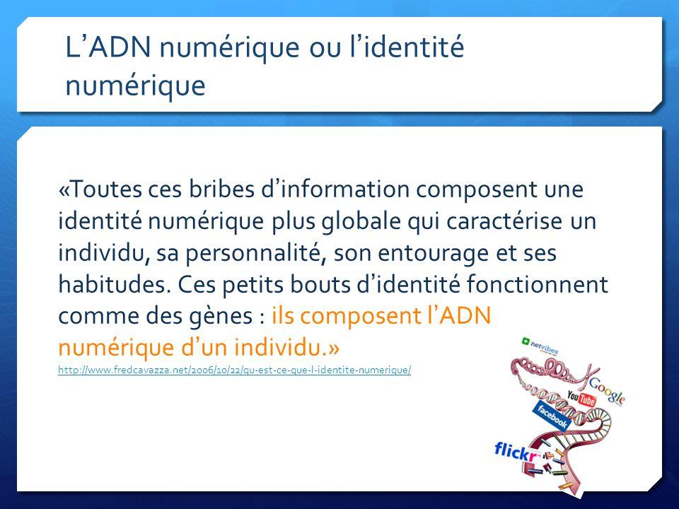 L'ADN numérique ou l'identité numérique