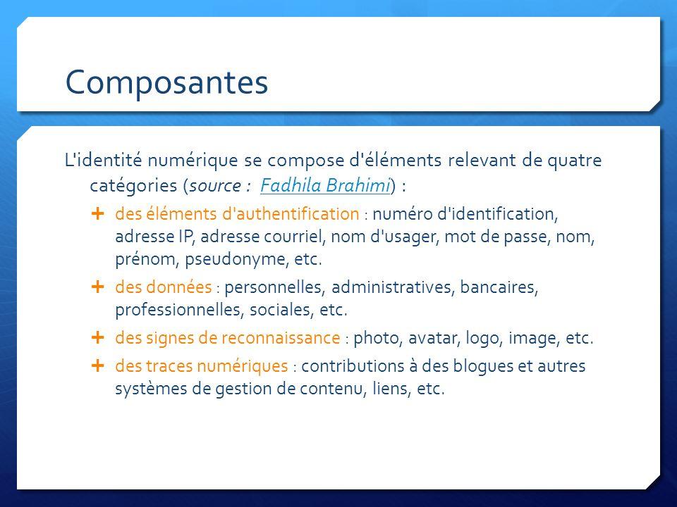 Composantes L identité numérique se compose d éléments relevant de quatre catégories (source : Fadhila Brahimi) :