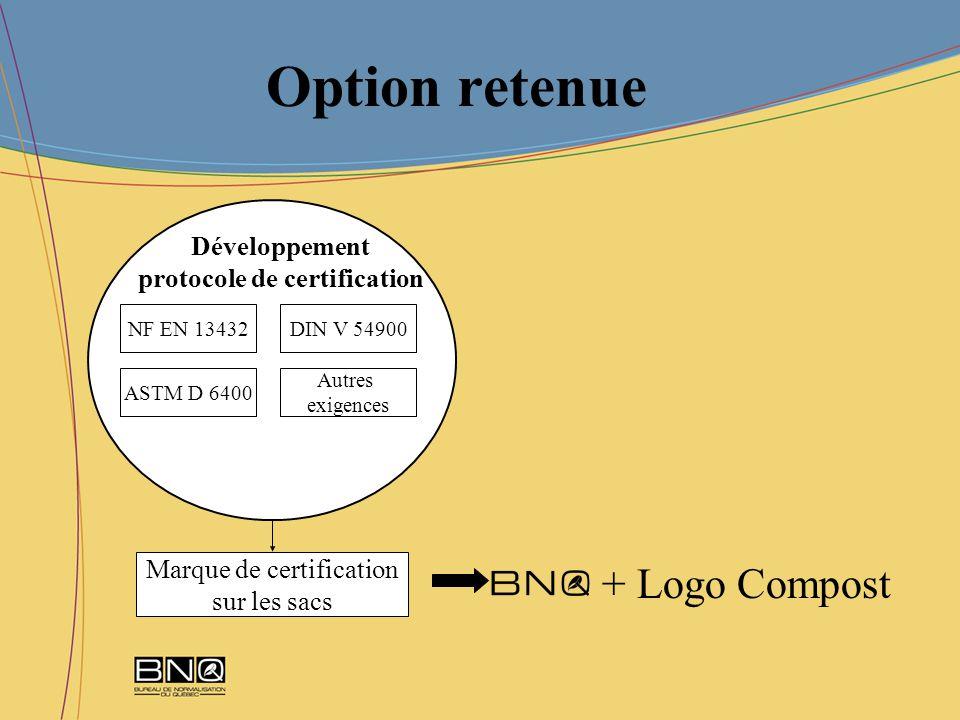 Développement protocole de certification